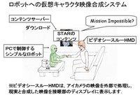 Virtual_humanoid_system