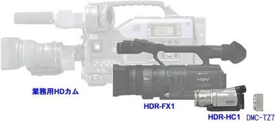 Hdrhc1_vs_dmctz7